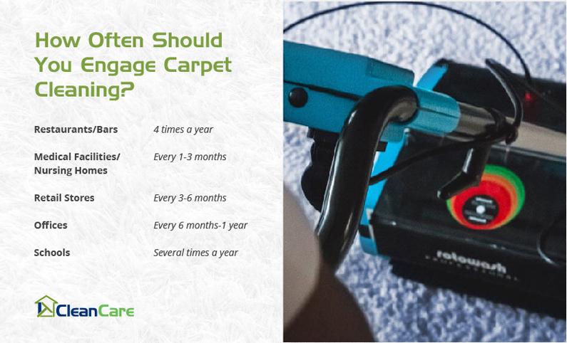 How often should you engage carpet cleaning