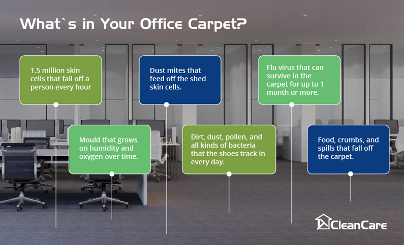 What's in your office carpet